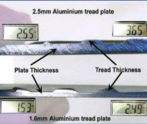 What is 2.5mm Tread Plate?